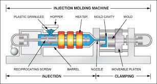 injection-molding-process-rigid-plastic-box.jpeg