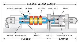 injection-molding-process-rigid-plastic-box.jpeg